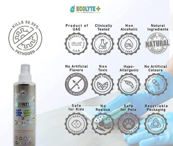 Ecolyte bundle offer 250ml 5